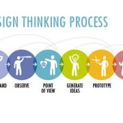 07_Design-Thinking_en